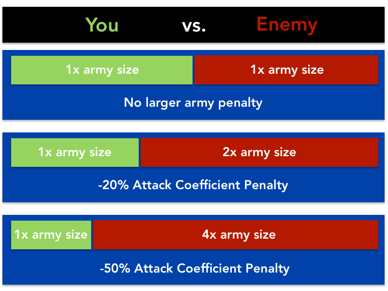 Army_Size.png